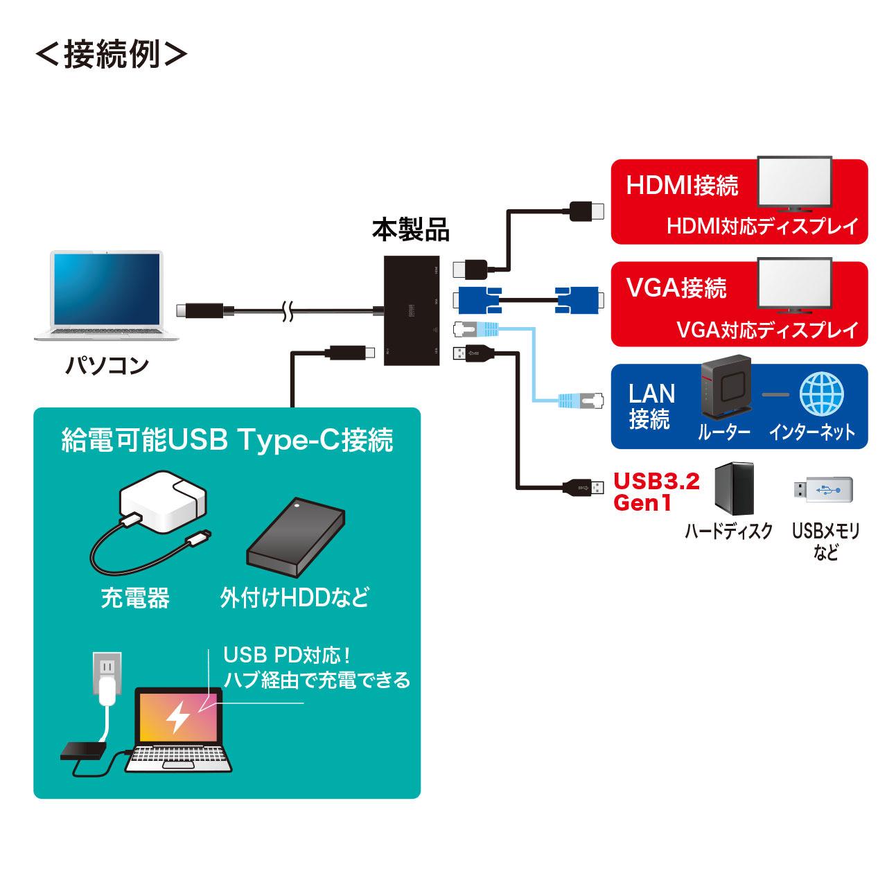 USB 3TCH30BK 202101 202101 07