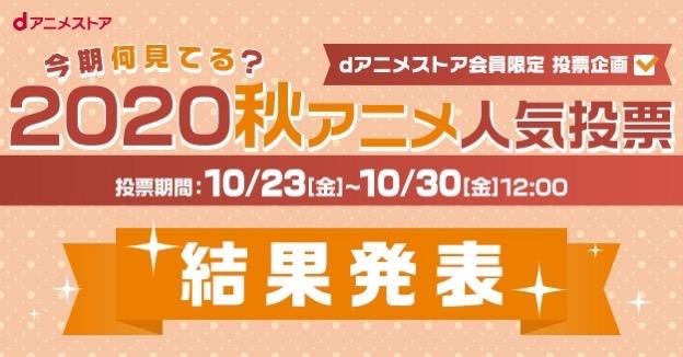 2020秋アニメ「今期何見てる?」1位は「呪術廻戦」