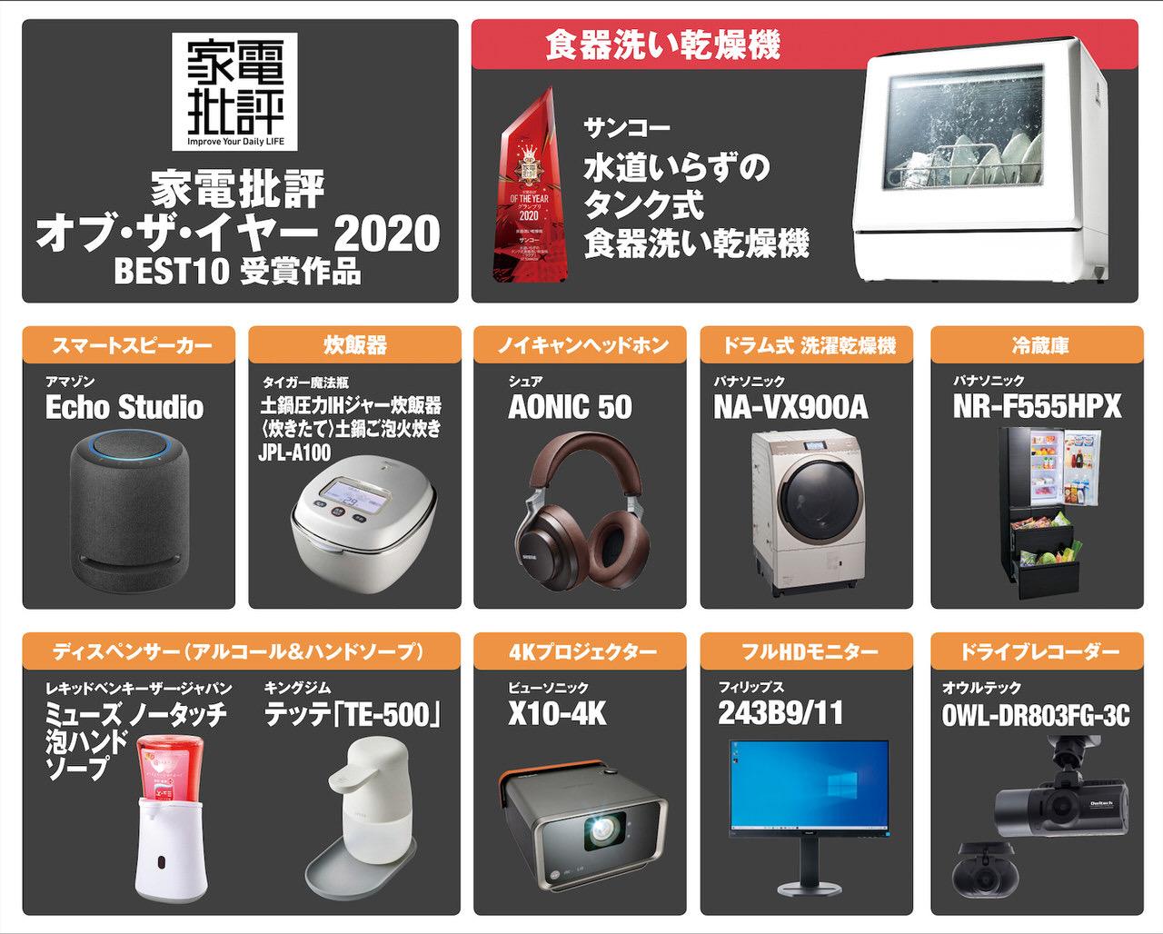 Best buy tahnko 202012 3