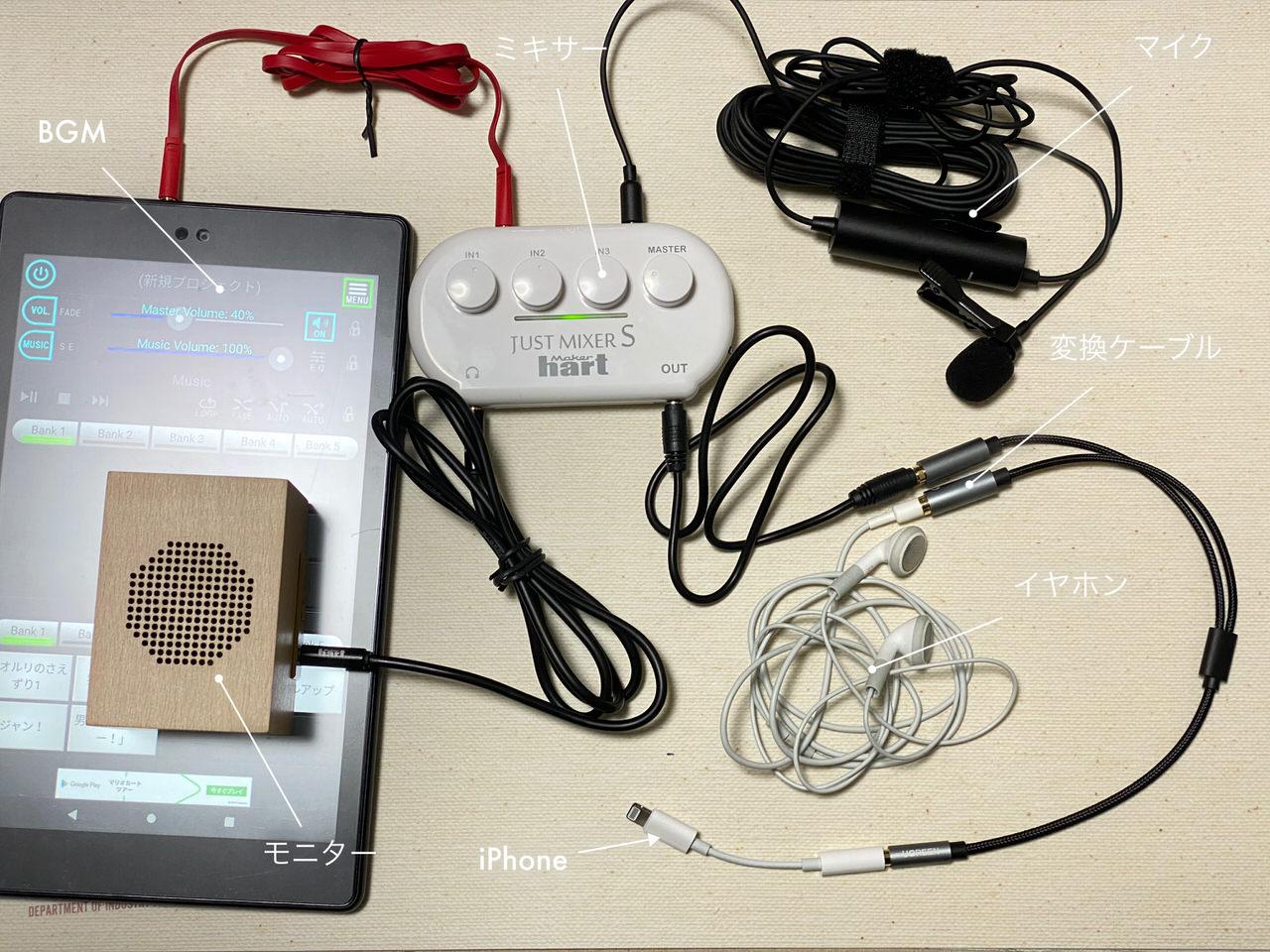 【Clubhouse】マイクを高音質にしつつ音楽&サウンドエフェクト配信も可能にする「チープセット」 20210205 202102 1