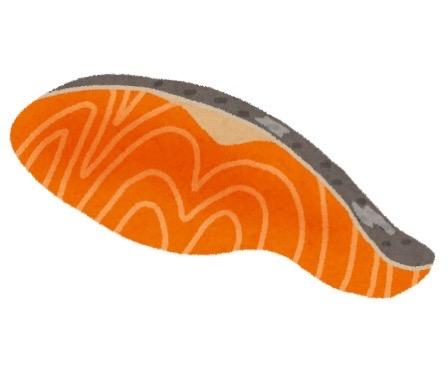 魚の加工段階を整理したツイートが分かりやすい!セミドレス・ドレス・パンドレス・フィレ