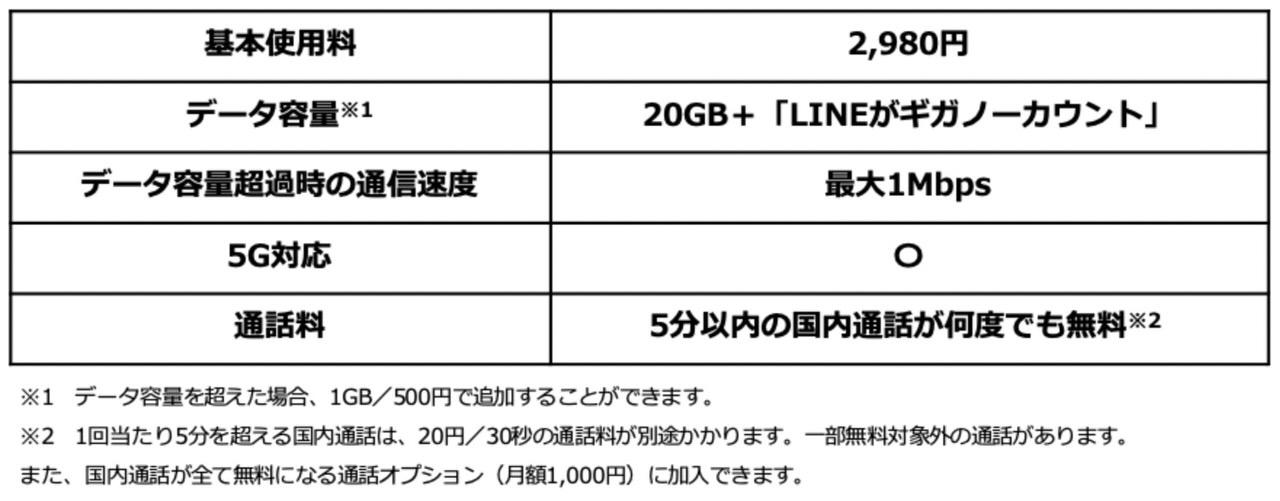 Softbank on line 202012 2