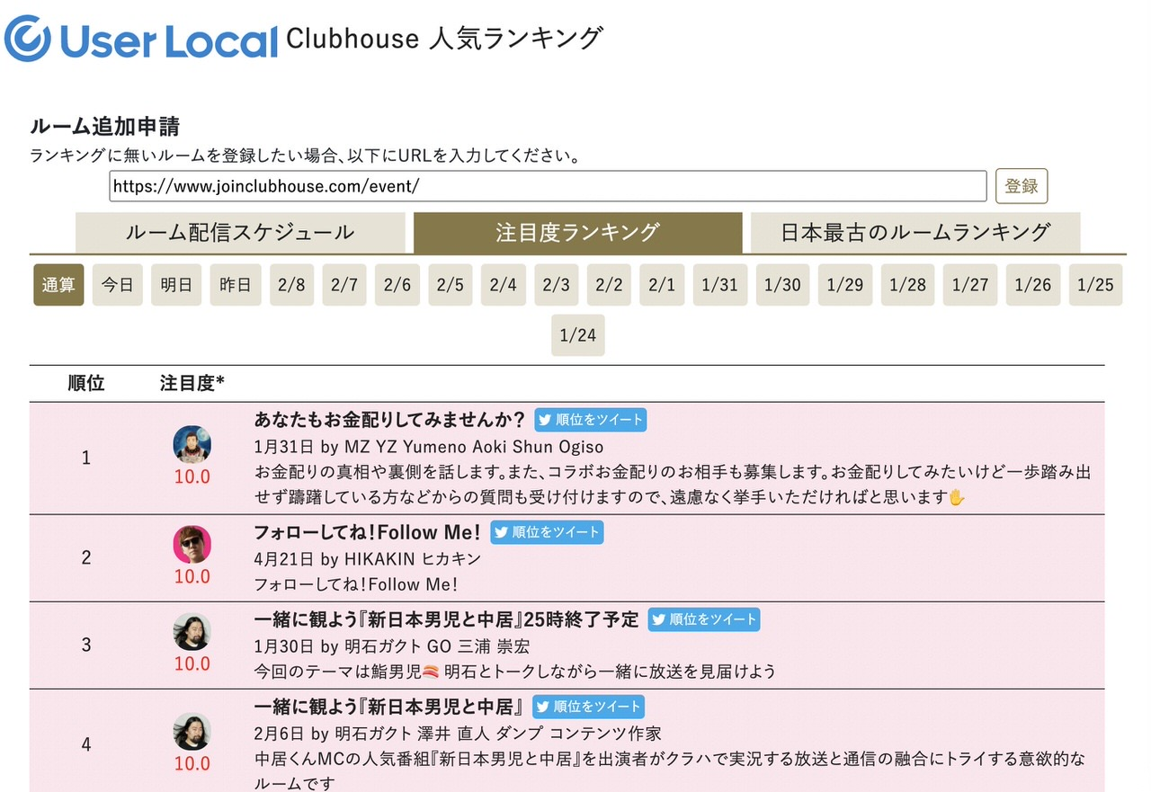 Userlocal clubhouse ranking 202102 2
