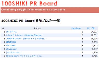 100SHIKI PR Board 参加ブロガー一覧