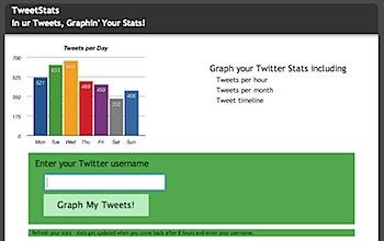 Twitterのつぶやきを解析してくれる「TweetStats」