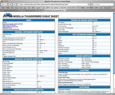 Thunderbird-Cheat-Sheet