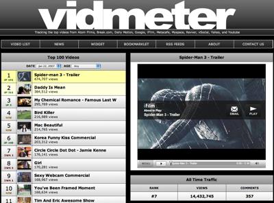 Vidmeter1