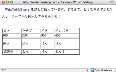 Writetomyblog6