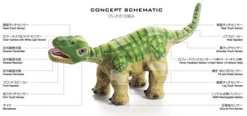 Images G 09 Hardlines Toys Detail Pleo 01-1