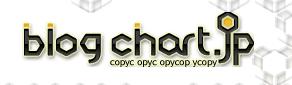 Images Blogchart Logo