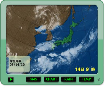 Jp Downloads Dashboard Images Weatherchart
