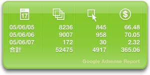 Jp Downloads Dashboard Images Widsense