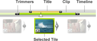 Media Images Common Quickguide Timelinechart 3