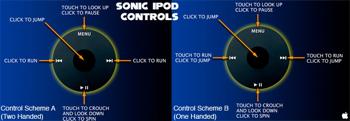 Public Sonic-Ipod-Controls