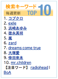 Amazon Ranking 4