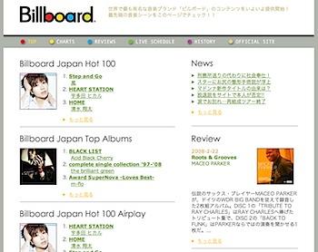 「ビルボード」チャートが日本進出