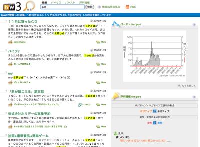 Blogwatcher Sample