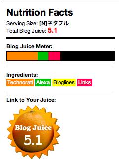 Blog Price Parts7