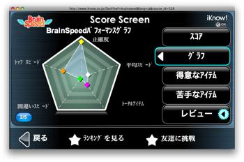 Brain Speed 3