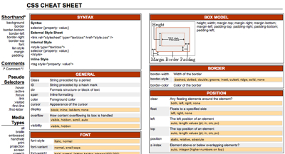 Css Cheat Sheet1