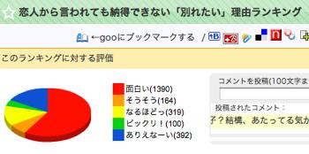 Goo Koibito1