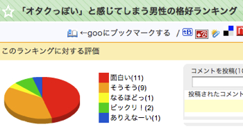 Goo Otaku Ranking1-1