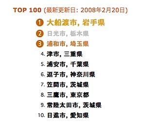 harry_top100_in_japan_8211.png