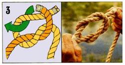 便利なロープの結び方