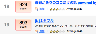 Livedoor Ranking