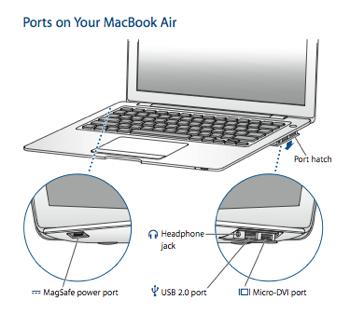 Macbook Air Users Guide11
