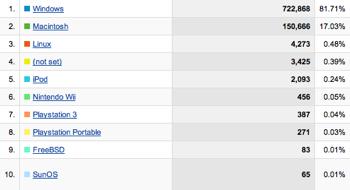 Netafull Stat Browser1