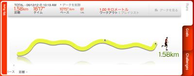 Nike Plus 12