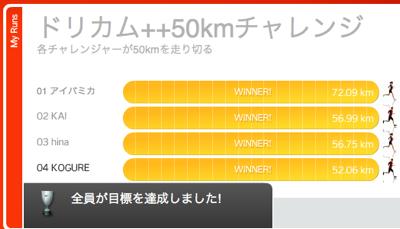 Nike + iPodにチャレンジ中(全員50km達成の巻)