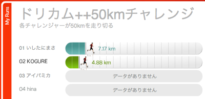 Nike + iPodにチャレンジ中(伝説はつくるものだ!)
