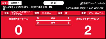 浦和レッズ、ACL準々決勝第2戦も全北現代に勝利!