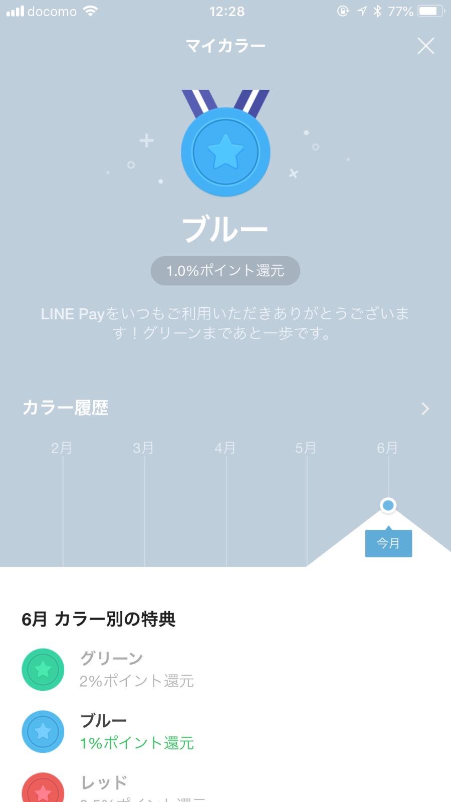 【LINE Pay】「マイカラー」制度をアップグレードしポイント還元率を最大5%に