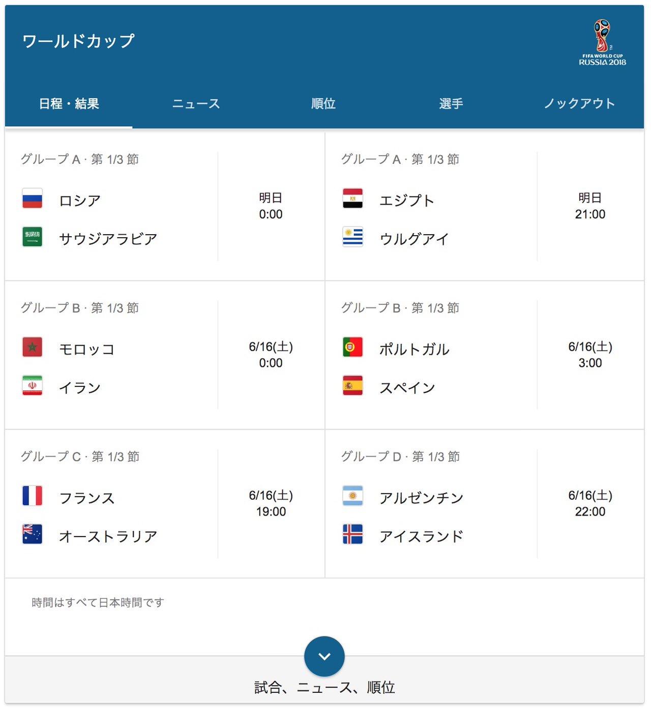 ワールドカップ 2018