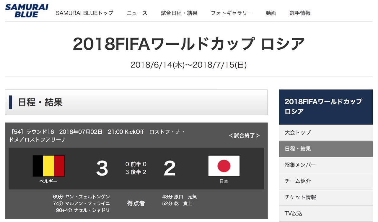 【W杯】日本 v.s. ベルギーは2点先制するも逆転負け!