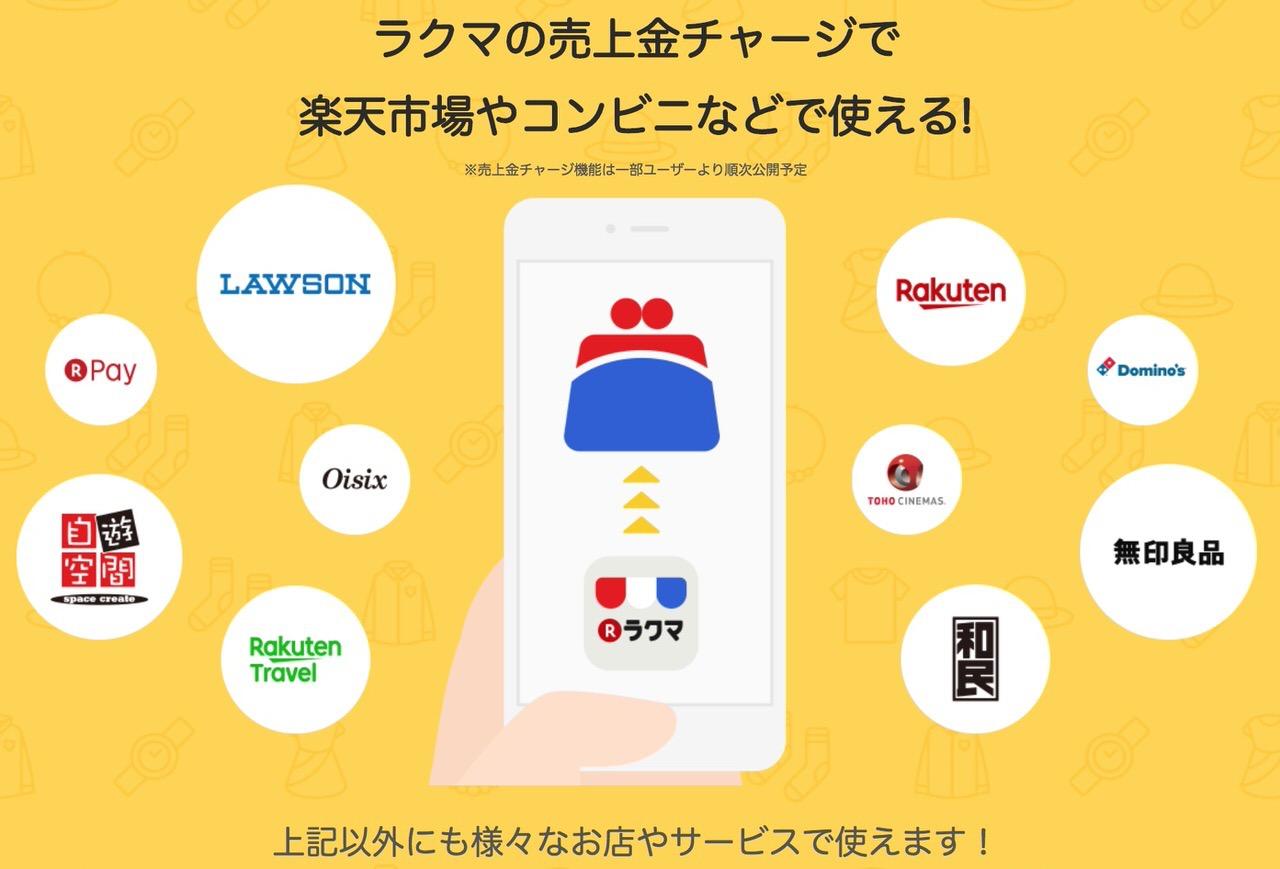 フリマアプリ「ラクマ」の売上金を楽天キャッシュにチャージして「楽天ペイ」で利用可能に 〜楽天市場やローソンで使える