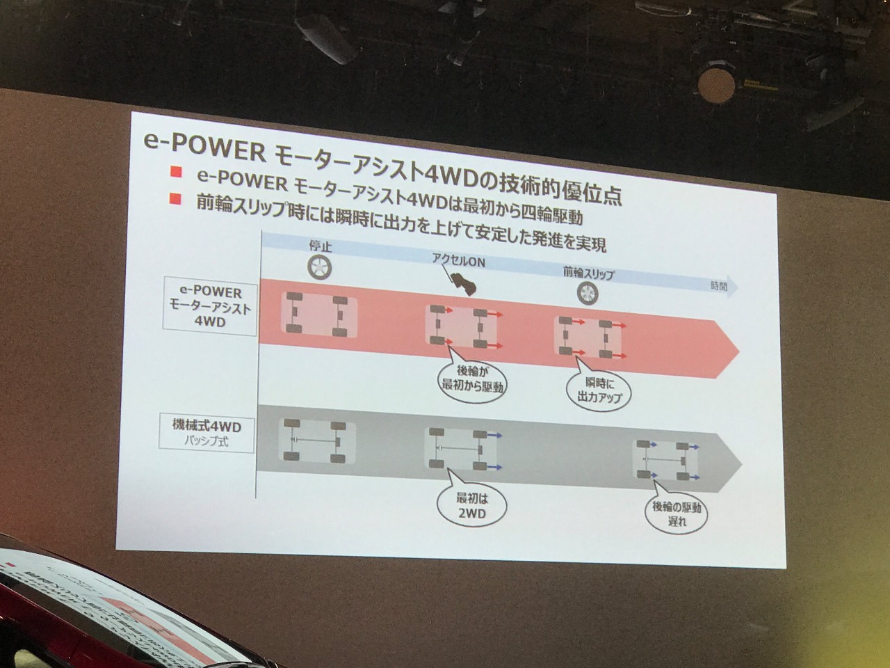 ノート e-POWER 4WD 12