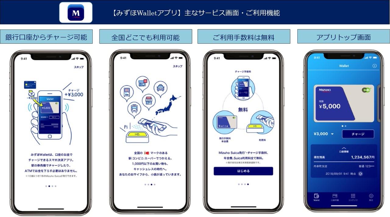 みずほ銀行からチャージできるiPhoneの青いSuica「Mizuho Suica」