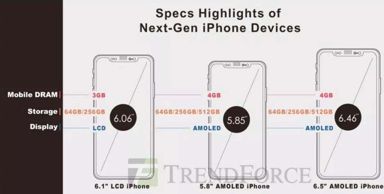 次期iPhone、OLEDモデルはApple Pencilに対応か?