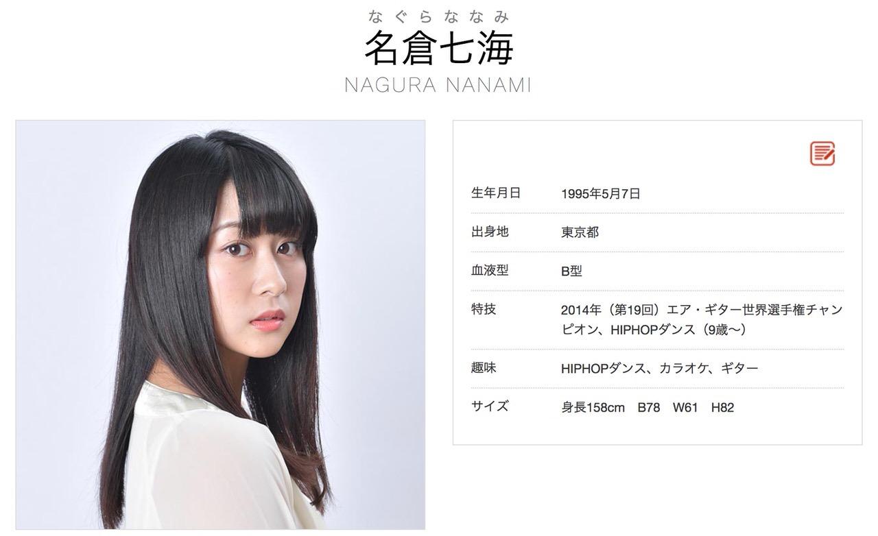 「エアギター2018」優勝した名倉七海とは誰か?