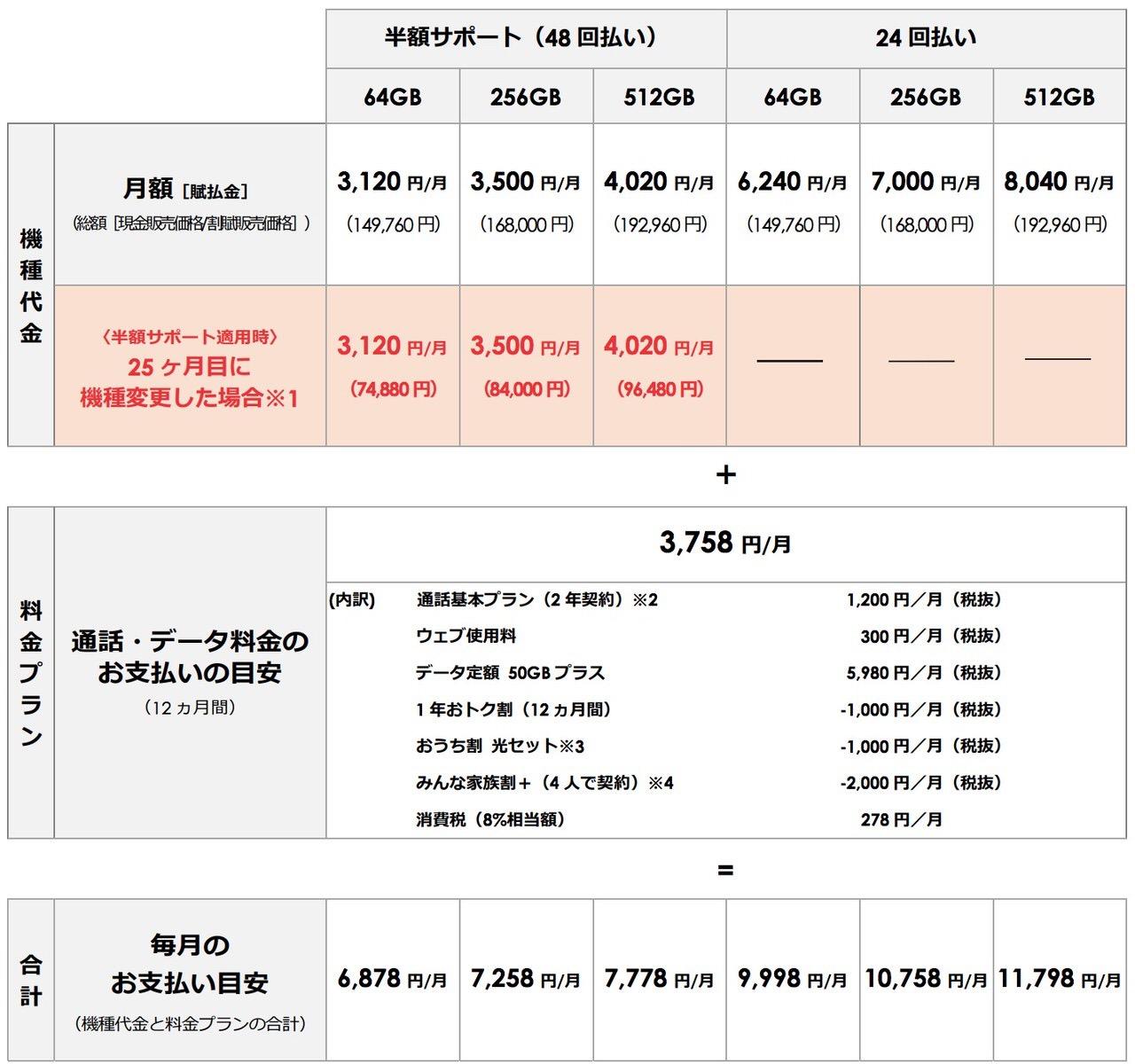 ソフトバンク「iPhone XS」「iPhone XS Max」機種代金を発表