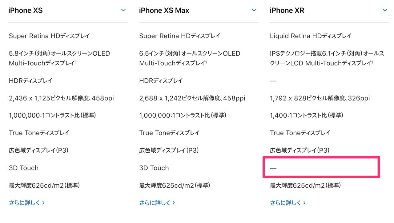 「iPhone XR」は3Dタッチが非搭載