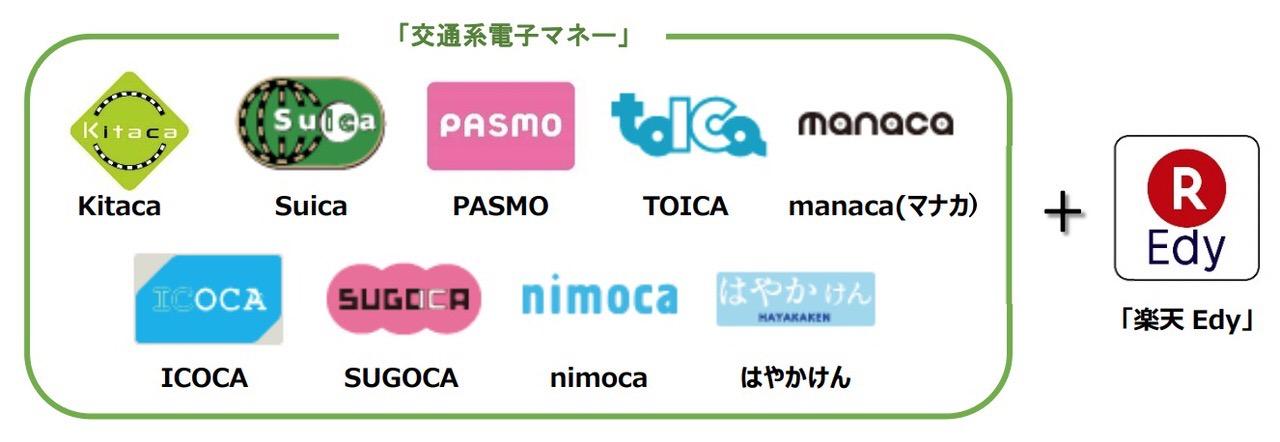 セブンイレブンATMでSuica/PASMOなどの交通系マネーと楽天Edyのチャージが可能に