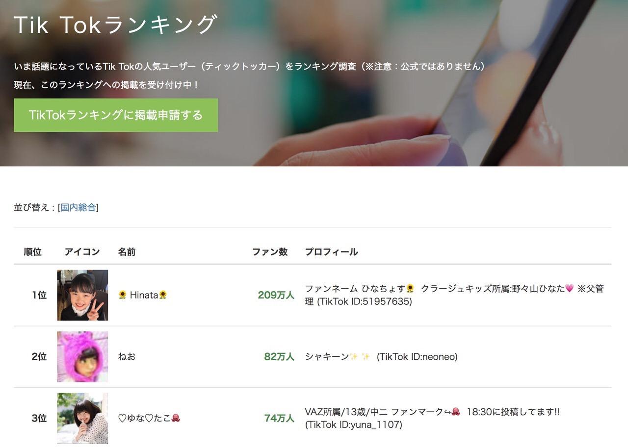 ユーザーローカル、国内の「TikTok 人気ランキング」公開