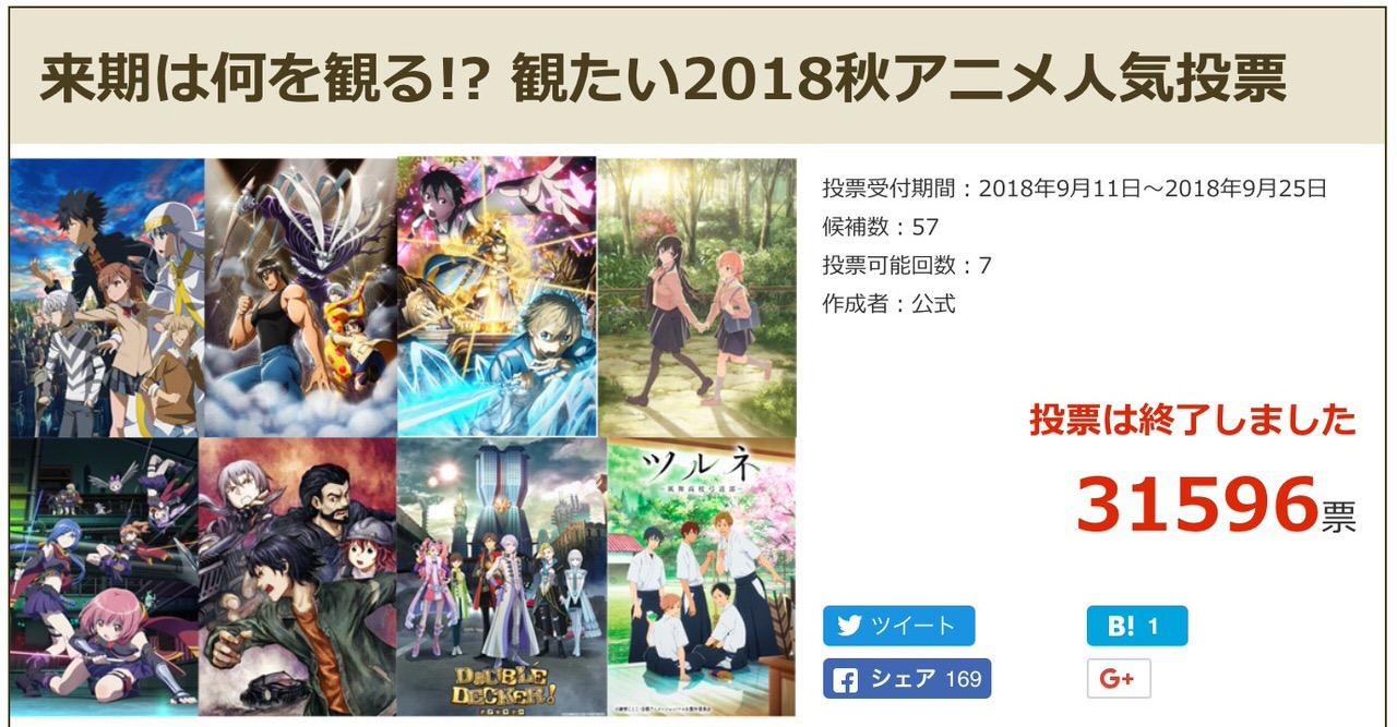 観たい2018秋アニメ人気投票、1位は「イングレス」 #IngressAnime