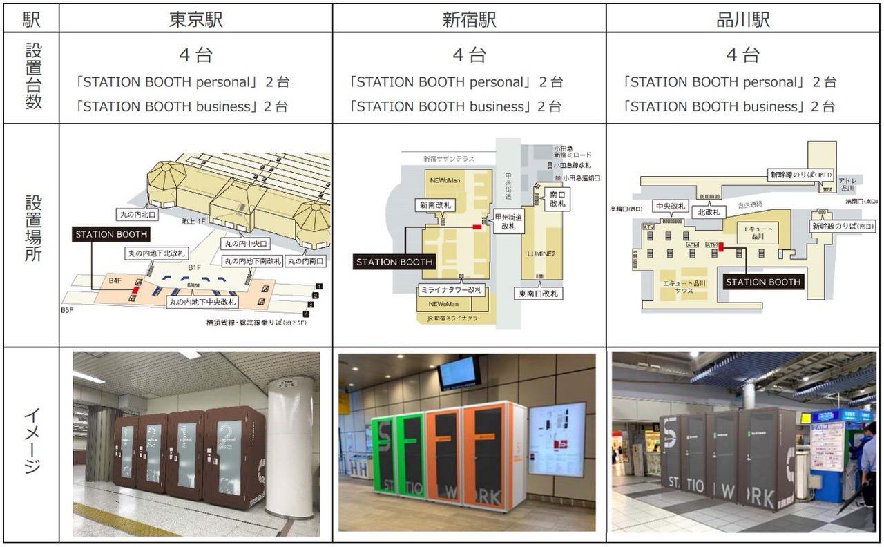東京駅・新宿駅・品川駅の駅ナカにブース型オフィス「STATION WORK」