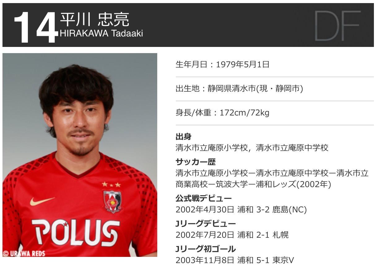 浦和レッズ・平川忠亮、現役引退を発表